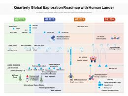 Quarterly Global Exploration Roadmap With Human Lander