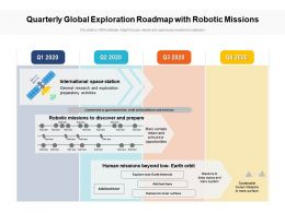 Quarterly Global Exploration Roadmap With Robotic Missions