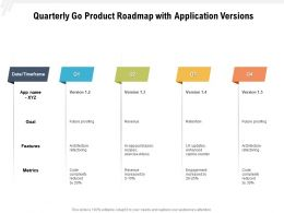 Quarterly Go Product Roadmap With Application Versions