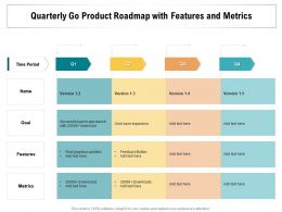 Quarterly Go Product Roadmap With Features And Metrics