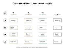 Quarterly Go Product Roadmap With Features