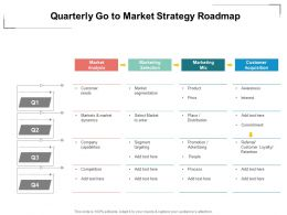 Quarterly Go To Market Strategy Roadmap