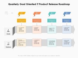Quarterly Goal Oriented IT Product Release Roadmap