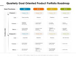Quarterly Goal Oriented Product Portfolio Roadmap