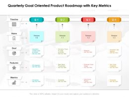 Quarterly Goal Oriented Product Roadmap With Key Metrics