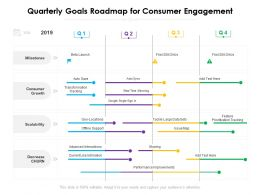 Quarterly Goals Roadmap For Consumer Engagement