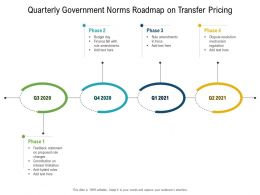 Quarterly Government Norms Roadmap On Transfer Pricing
