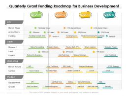 Quarterly Grant Funding Roadmap For Business Development