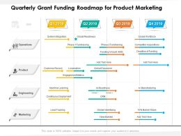 Quarterly Grant Funding Roadmap For Product Marketing