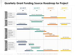 Quarterly Grant Funding Source Roadmap For Project