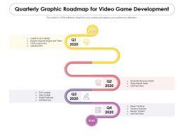 Quarterly Graphic Roadmap For Video Game Development