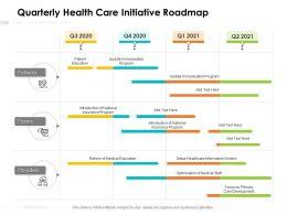 Quarterly Health Care Initiative Roadmap