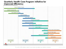 Quarterly Health Care Program Initiative For Improved Efficiency