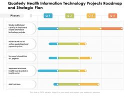 Quarterly Health Information Technology Projects Roadmap And Strategic Plan