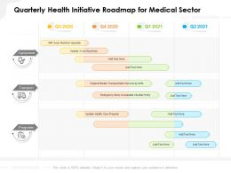 Quarterly Health Initiative Roadmap For Medical Sector