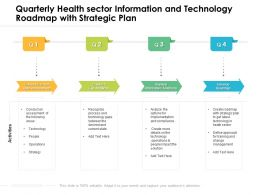 Quarterly Health Sector Information And Technology Roadmap With Strategic Plan
