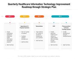 Quarterly Healthcare Information Technology Improvement Roadmap Through Strategic Plan
