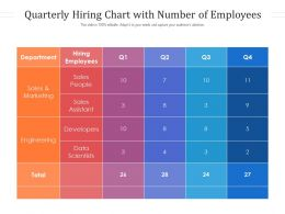 Quarterly Hiring Chart With Number Of Employees