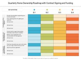 Quarterly Home Ownership Roadmap With Contract Signing And Funding