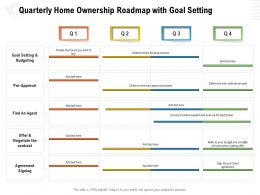 Quarterly Home Ownership Roadmap With Goal Setting