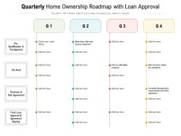 Quarterly Home Ownership Roadmap With Loan Approval