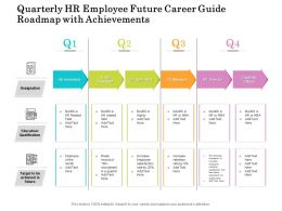 Quarterly HR Employee Future Career Guide Roadmap With Achievements