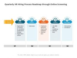 Quarterly HR Hiring Process Roadmap Through Online Screening