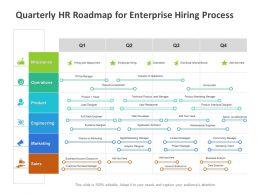 Quarterly HR Roadmap For Enterprise Hiring Process