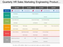 Quarterly Hr Sales Marketing Engineering Product Operations Timeline