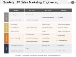 Quarterly Hr Sales Marketing Engineering Product Swim Lane