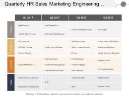 Quarterly Hr Sales Marketing Engineering Product Swim Lane