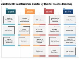 Quarterly HR Transformation Quarter By Quarter Process Roadmap