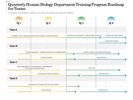 Quarterly Human Biology Department Training Program Roadmap For Teams