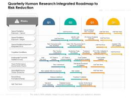 Quarterly Human Research Integrated Roadmap To Risk Reduction