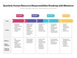 Quarterly Human Resource Responsibilities Roadmap With Milestone
