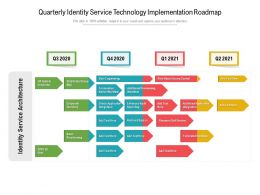 Quarterly Identity Service Technology Implementation Roadmap