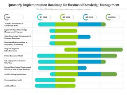 Quarterly Implementation Roadmap For Business Knowledge Management