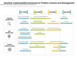 Quarterly Implementation Roadmap For Problem Analysis And Management