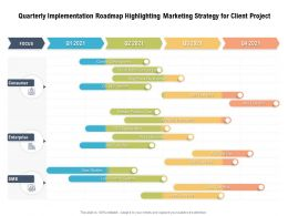 Quarterly Implementation Roadmap Highlighting Marketing Strategy For Client Project
