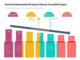 Quarterly Implementation Roadmap Of Disease Traceability Program