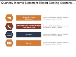 Quarterly Income Statement Report Banking Scenario Analysis Operational Risk Cpb