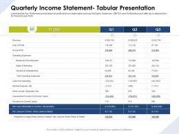Quarterly Income Statement Tabular Presentation Interest Expense Ppt Presentation Files