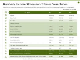 Quarterly Income Statement Tabular Presentation Provision Ppt Powerpoint Presentation Layouts