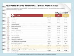 Quarterly Income Statement Tabular Presentation Revenue Ppt Model