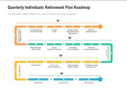 Quarterly Individuals Retirement Plan Roadmap