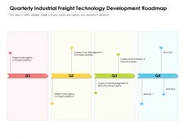 Quarterly Industrial Freight Technology Development Roadmap