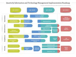 Quarterly Information And Technology Management Implementation Roadmap
