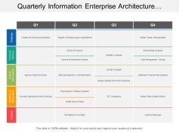 Quarterly Information Enterprise Architecture Swimlane