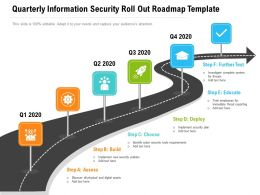 Quarterly Information Security Roll Out Roadmap Template