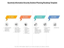 Quarterly Information Security Solution Planning Roadmap Template